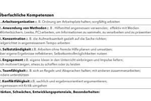 Kompetenzbericht