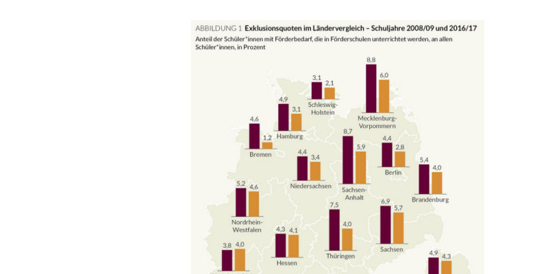 Eine Abbildung aus der Bertelsmann-Studie